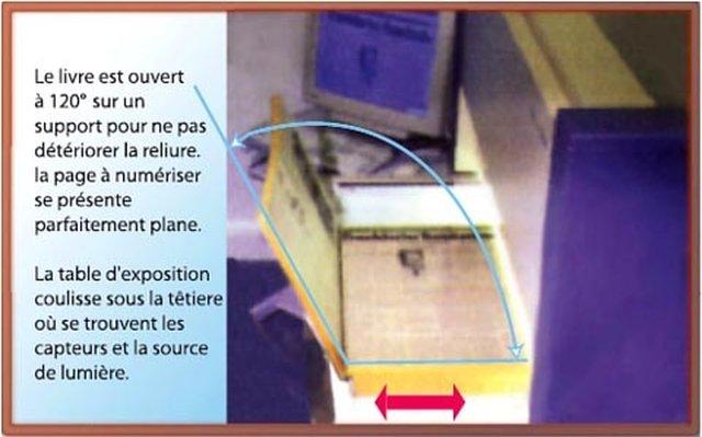 """Pour l'abandon des Accords """"privatisation des ouvrages numérisées"""" de la BNF."""