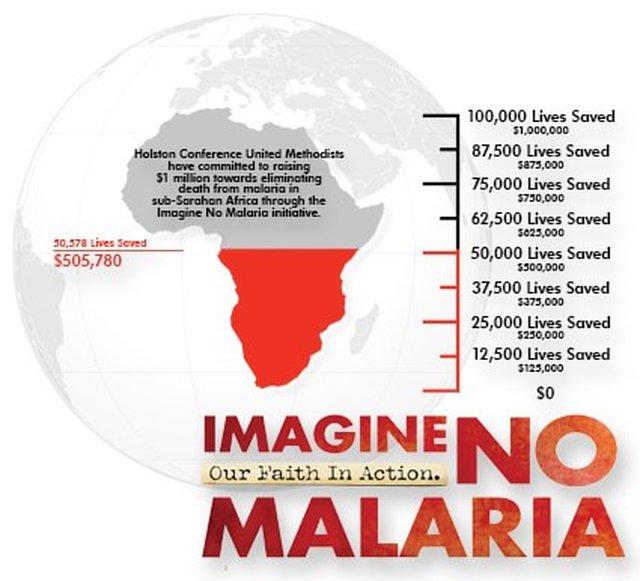 Imagine No Malaria Campaign- Break the Cycle