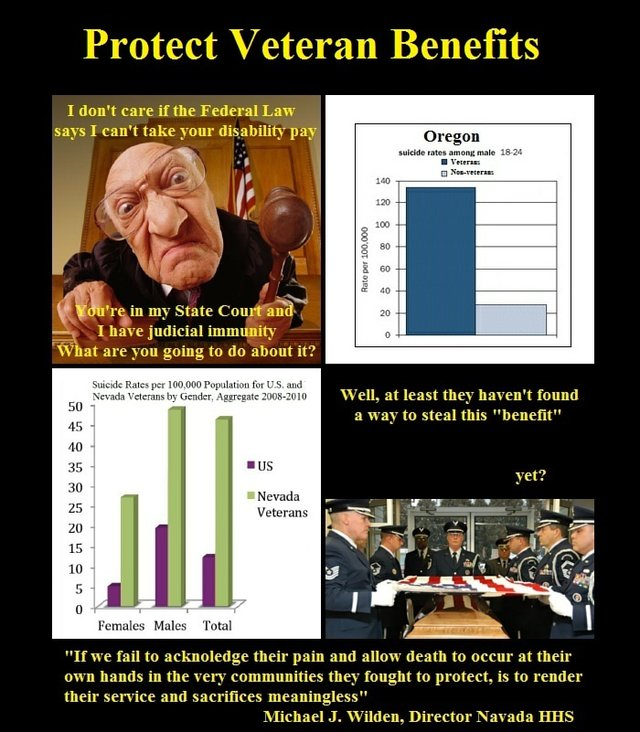 Stop the discrimination against veterans and their families