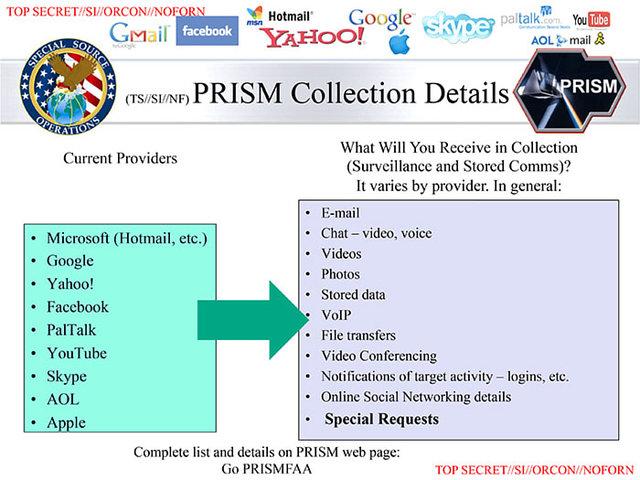 end citizen surveillance