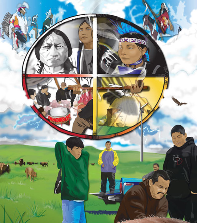 Lakota Lands Recovery Project