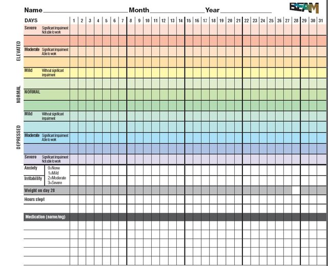 printable mood chart Causes – Mood Chart Form